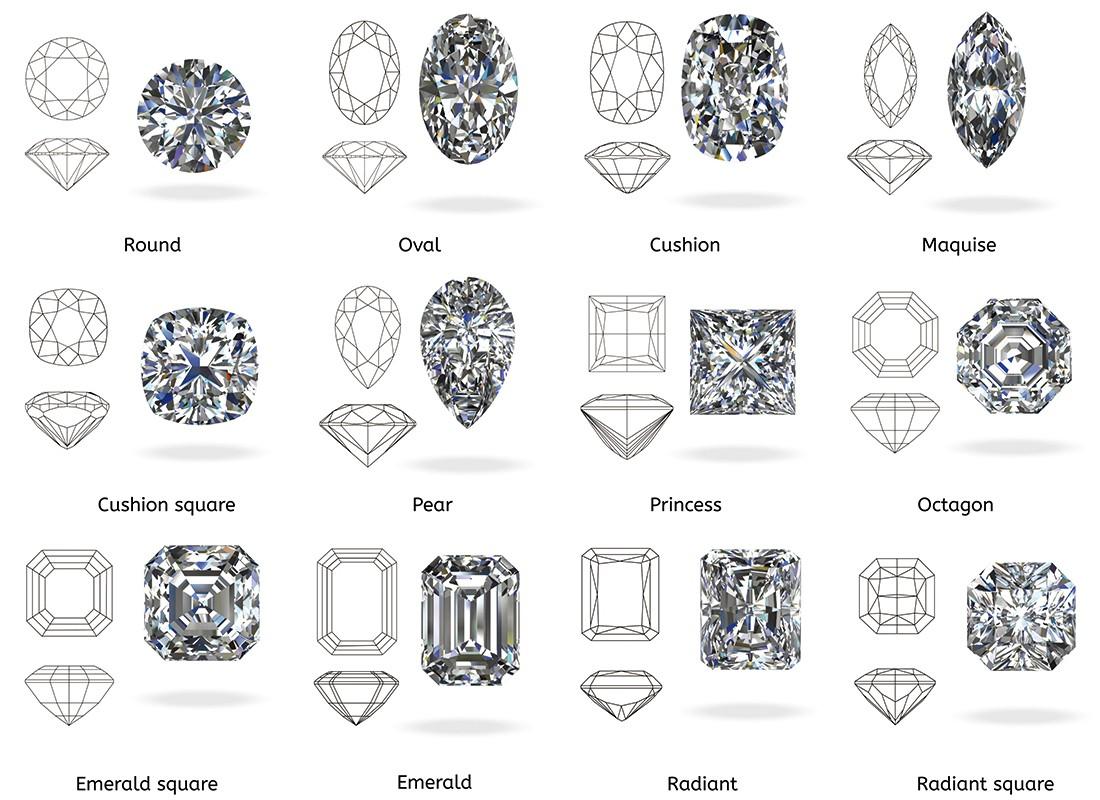 ダイヤモンドのカット(研磨)について